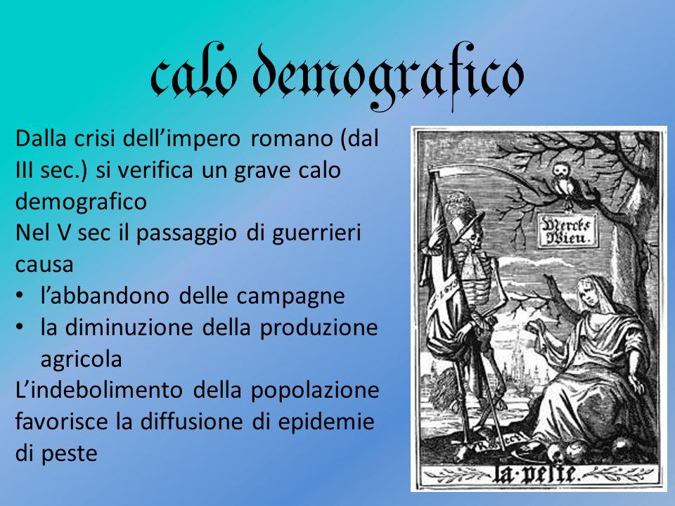 calo demografico Dalla crisi dell'impero romano (dal III sec.) si verifica un grave calo demografico.