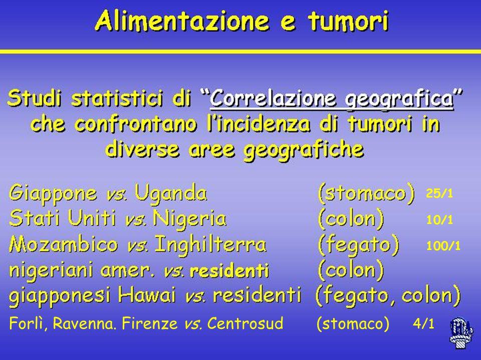 Forlì, Ravenna. Firenze vs. Centrosud (stomaco) 4/1