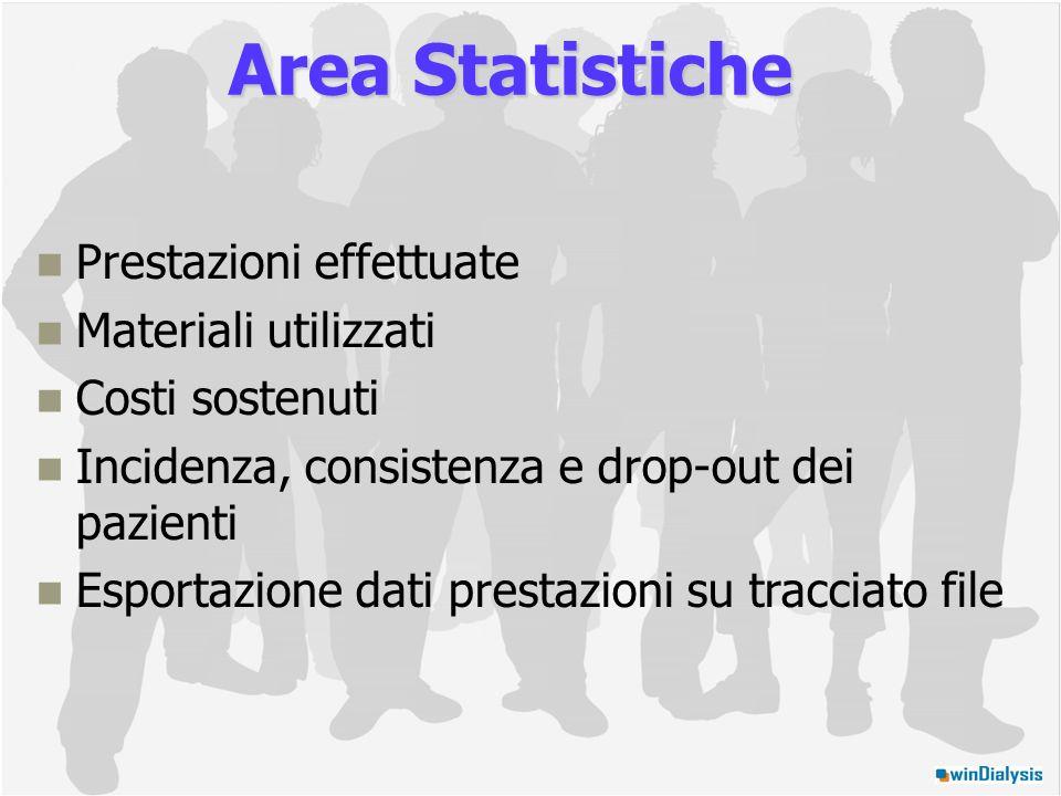 Area Statistiche Prestazioni effettuate Materiali utilizzati