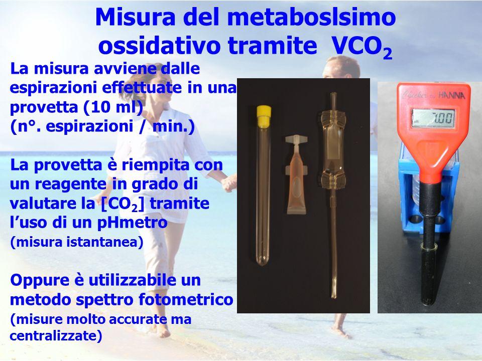 Misura del metaboslsimo ossidativo tramite VCO2