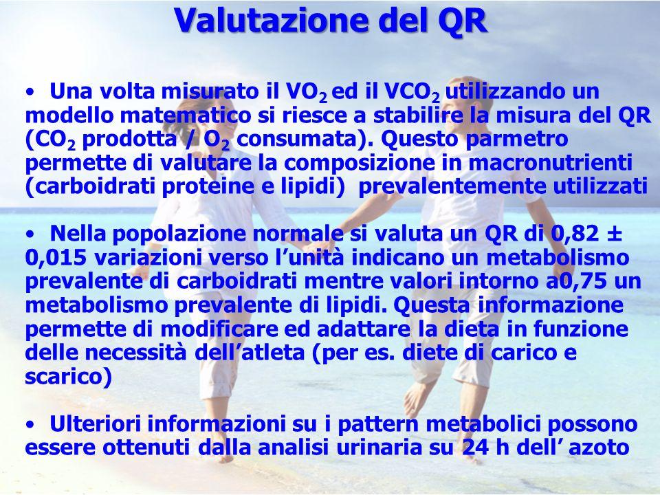 Valutazione del QR