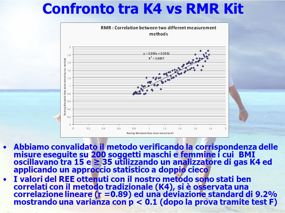 Confronto tra K4 vs RMR Kit