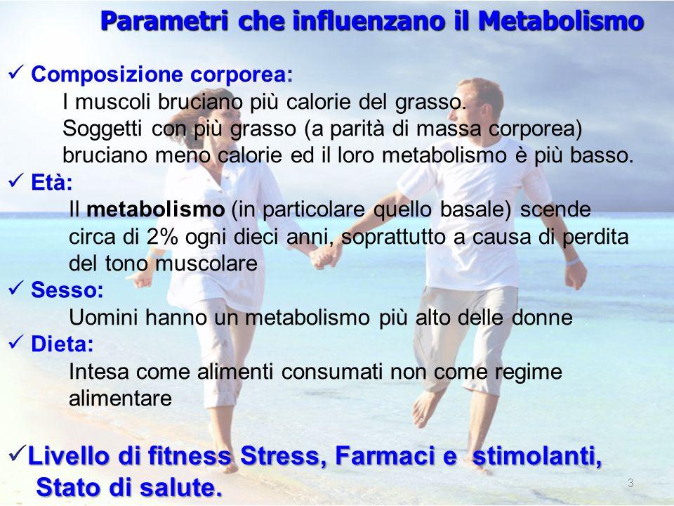 Parametri che influenzano il Metabolismo
