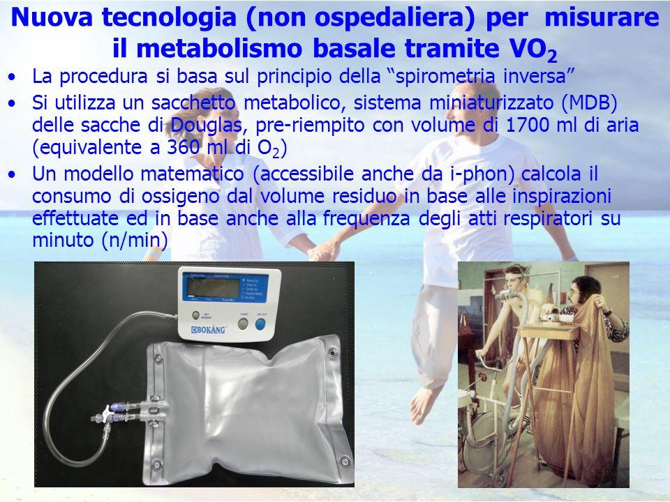 Nuova tecnologia (non ospedaliera) per misurare il metabolismo basale tramite VO2