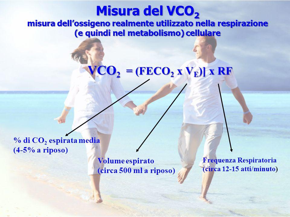 Misura del VCO2 misura dell'ossigeno realmente utilizzato nella respirazione (e quindi nel metabolismo) cellulare