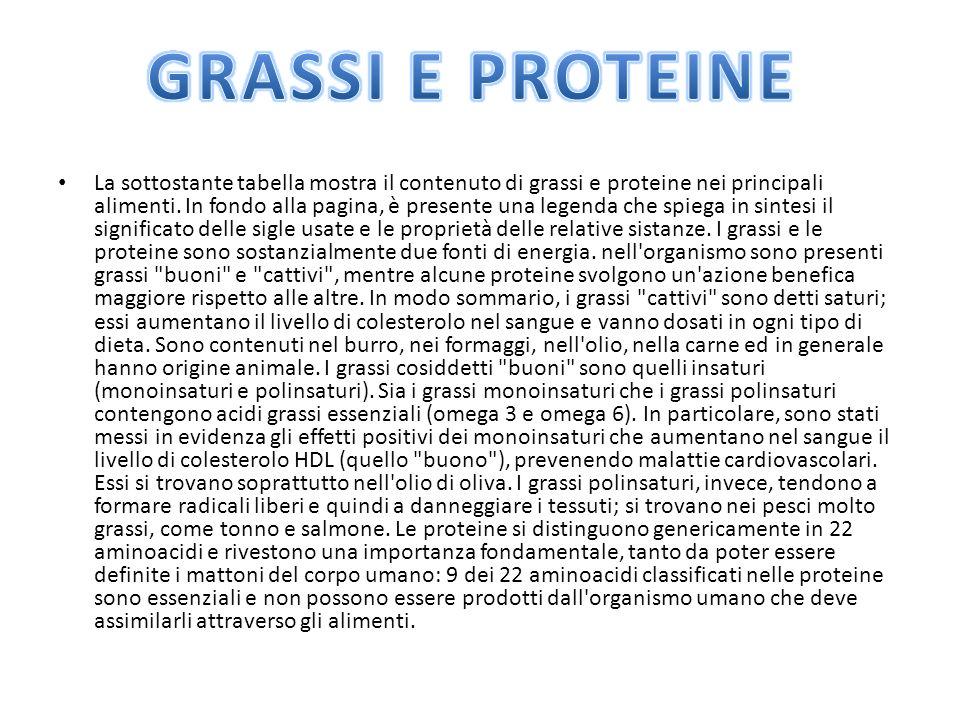GRASSI E PROTEINE