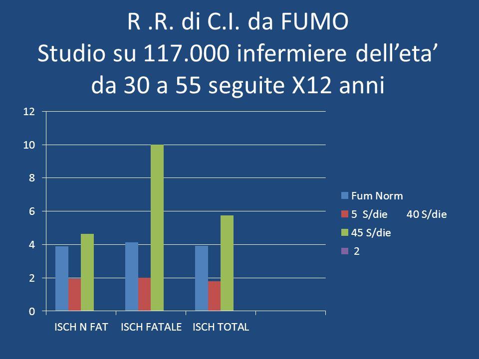 R. R. di C. I. da FUMO Studio su 117