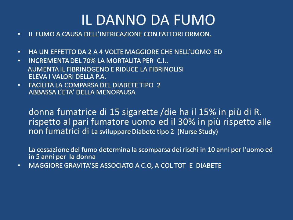 IL DANNO DA FUMO IL FUMO A CAUSA DELL'INTRICAZIONE CON FATTORI ORMON.