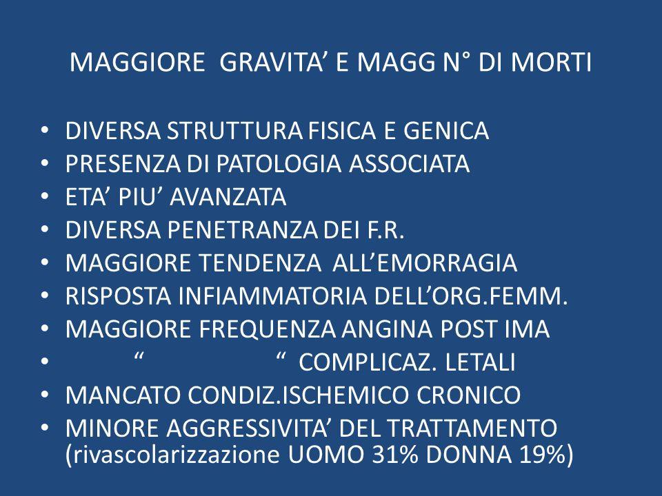 MAGGIORE GRAVITA' E MAGG N° DI MORTI