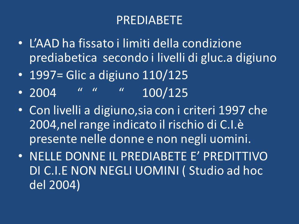 PREDIABETE L'AAD ha fissato i limiti della condizione prediabetica secondo i livelli di gluc.a digiuno.