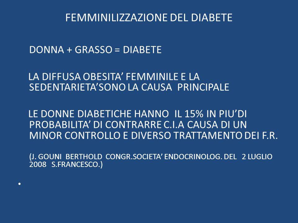 FEMMINILIZZAZIONE DEL DIABETE