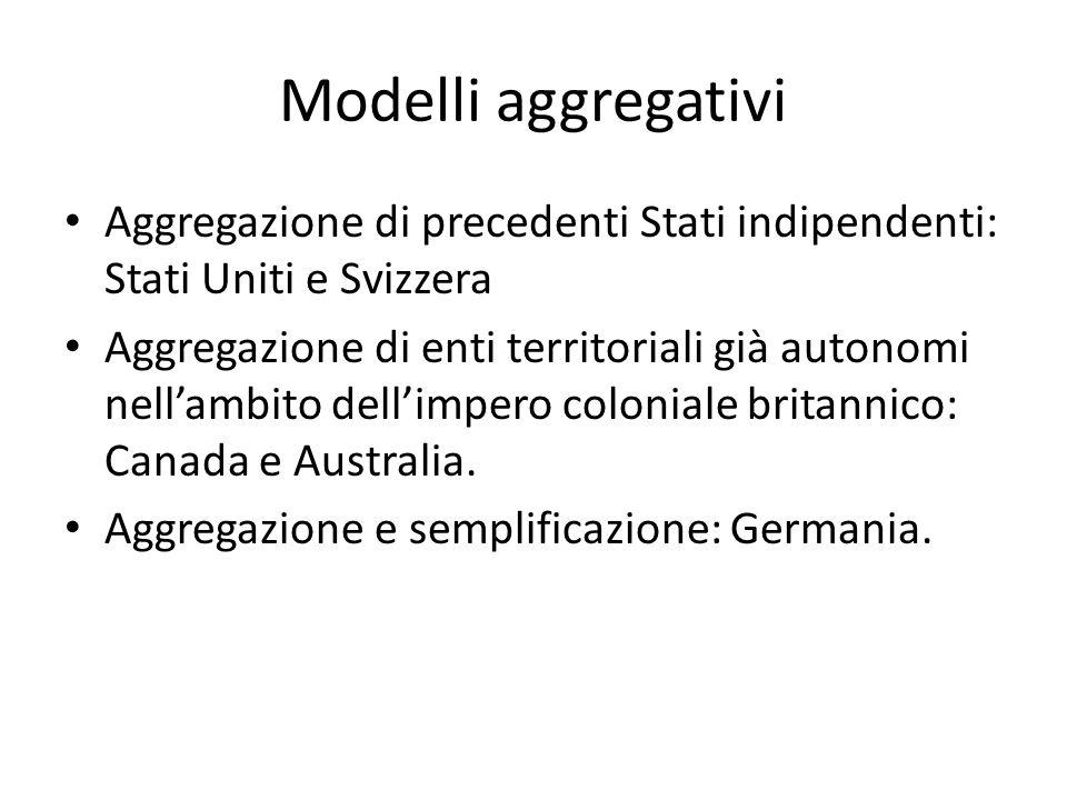 Modelli aggregativi Aggregazione di precedenti Stati indipendenti: Stati Uniti e Svizzera.