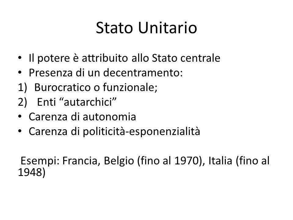 Stato Unitario Il potere è attribuito allo Stato centrale