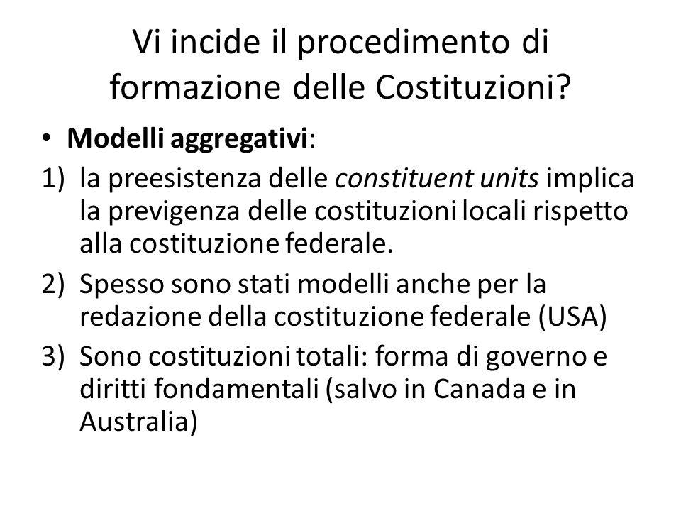 Vi incide il procedimento di formazione delle Costituzioni