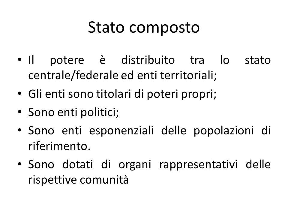 Stato composto Il potere è distribuito tra lo stato centrale/federale ed enti territoriali; Gli enti sono titolari di poteri propri;