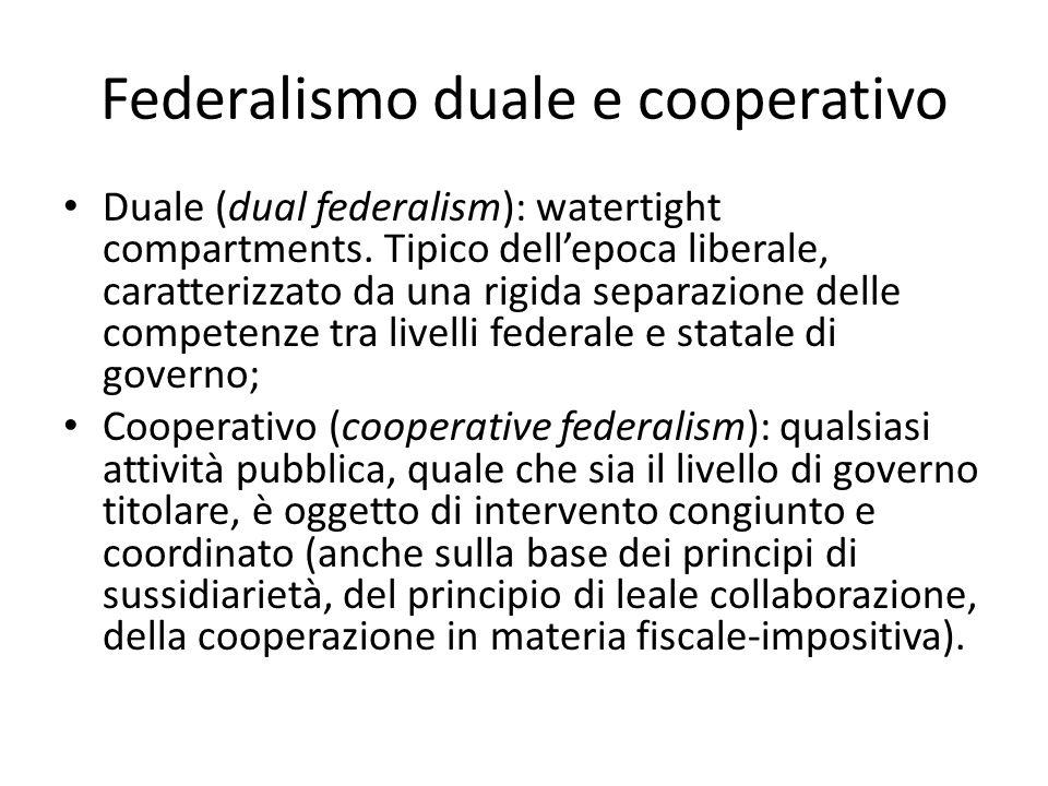 Federalismo duale e cooperativo