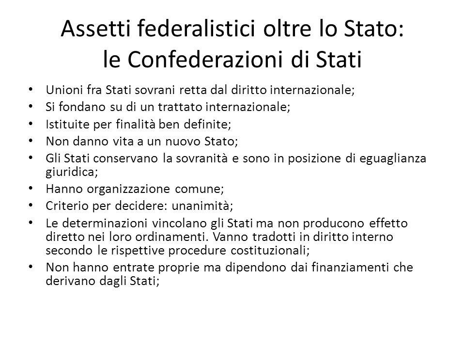 Assetti federalistici oltre lo Stato: le Confederazioni di Stati