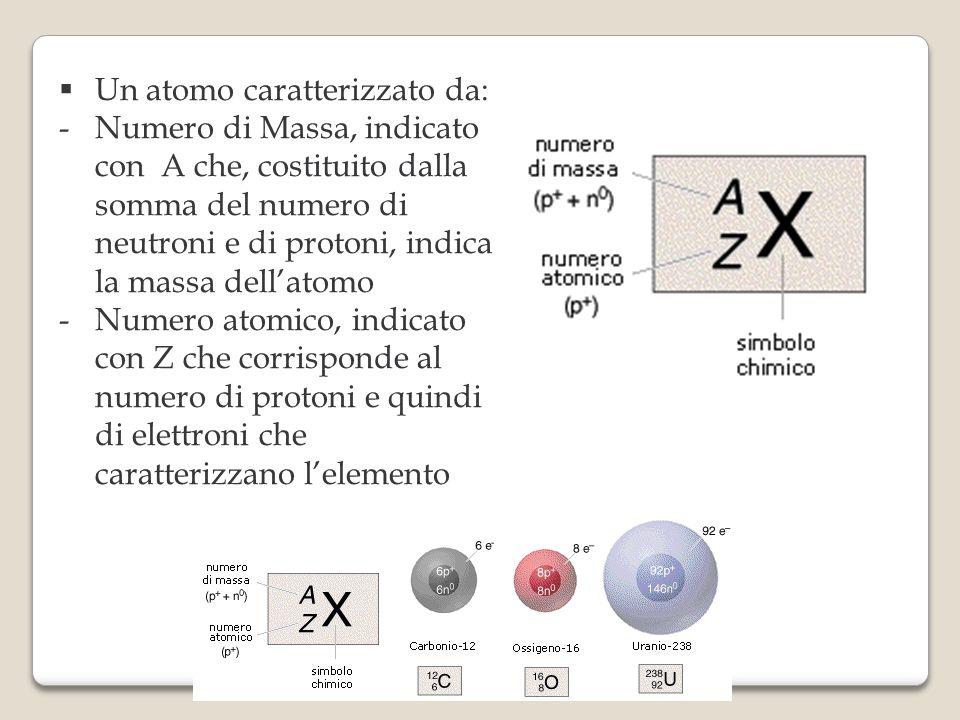 Un atomo caratterizzato da: