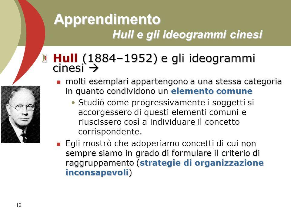 Apprendimento Hull e gli ideogrammi cinesi