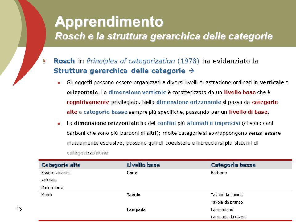 Apprendimento Rosch e la struttura gerarchica delle categorie