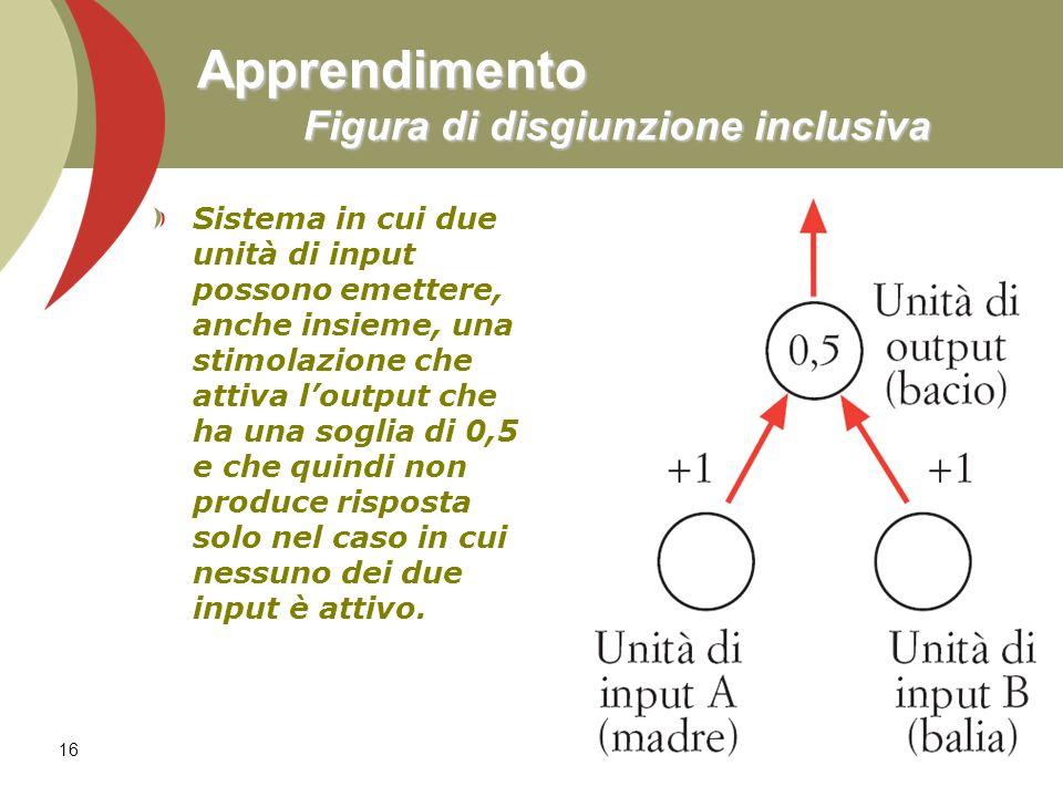 Apprendimento Figura di disgiunzione inclusiva