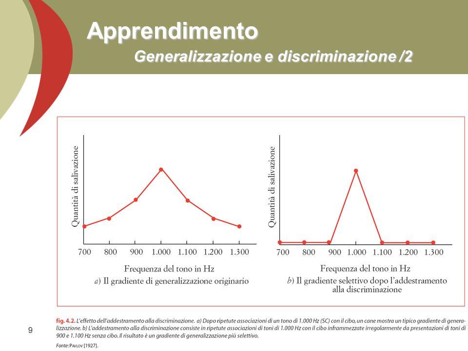 Apprendimento Generalizzazione e discriminazione /2