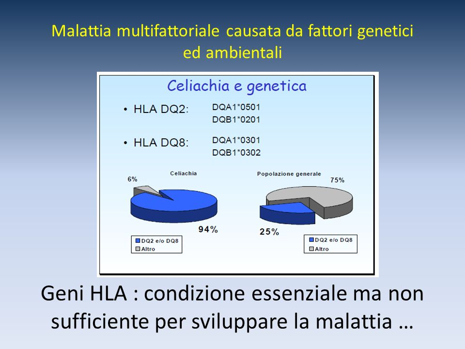 Malattia multifattoriale causata da fattori genetici ed ambientali