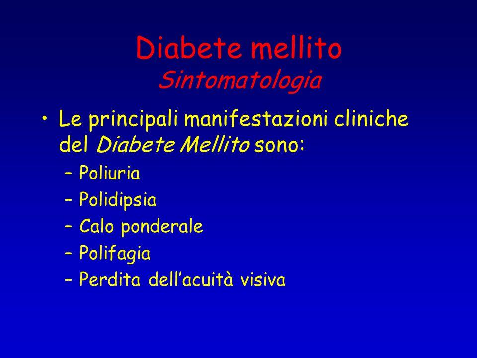 Diabete mellito Sintomatologia