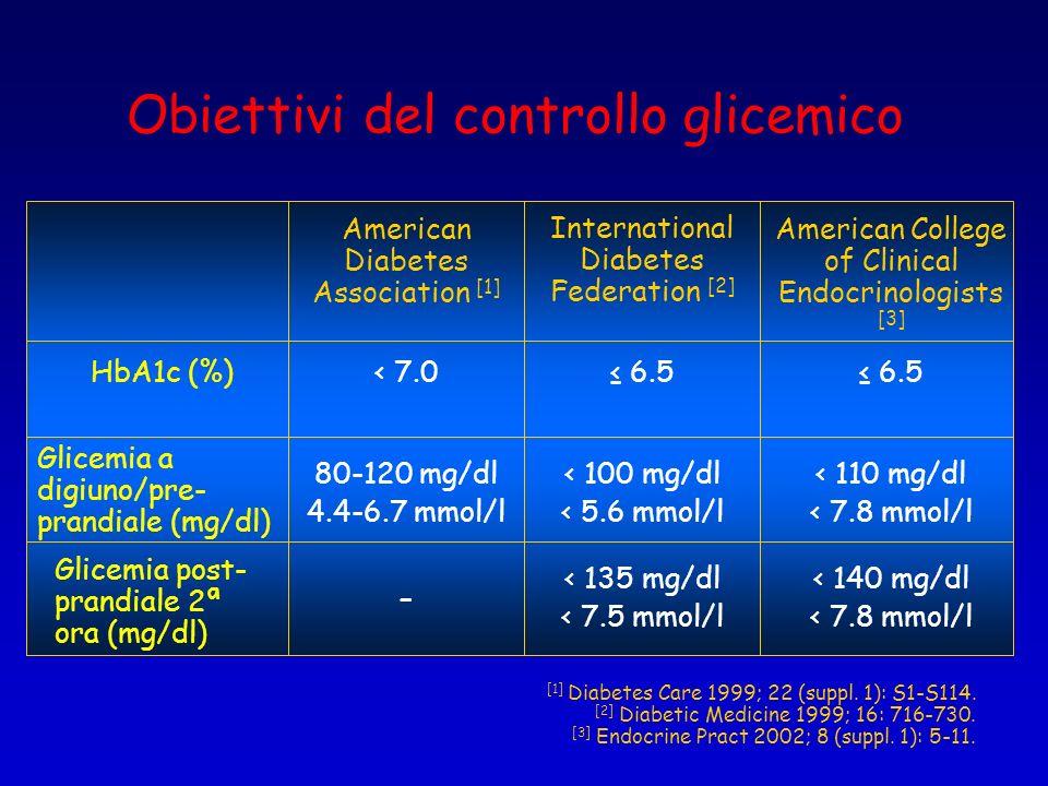 Obiettivi del controllo glicemico