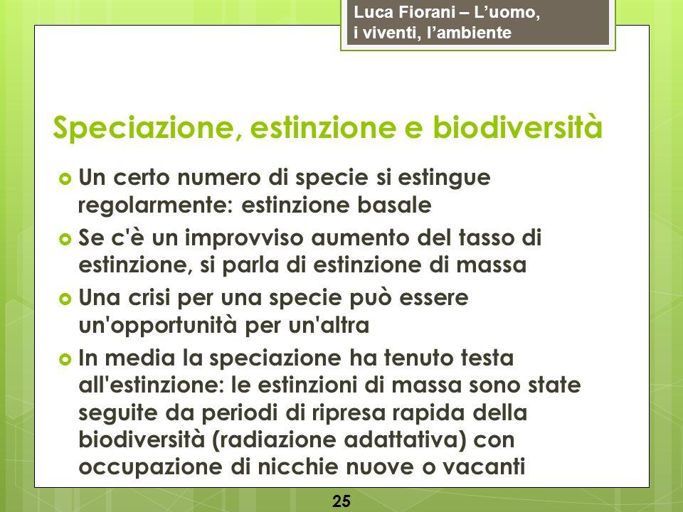 Speciazione, estinzione e biodiversità