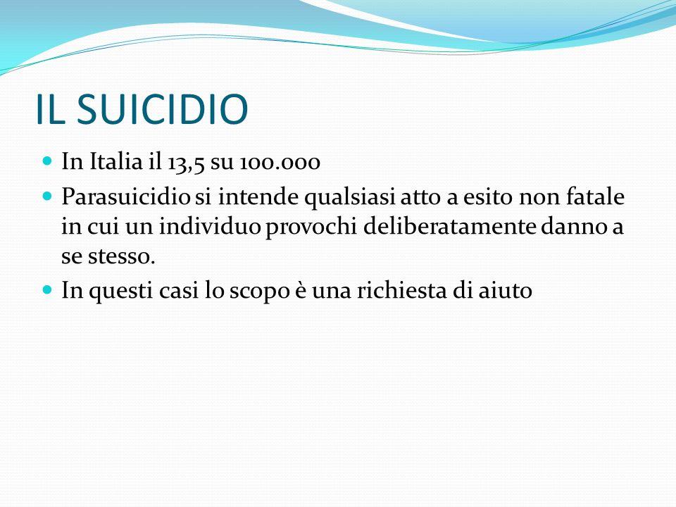 IL SUICIDIO In Italia il 13,5 su 100.000