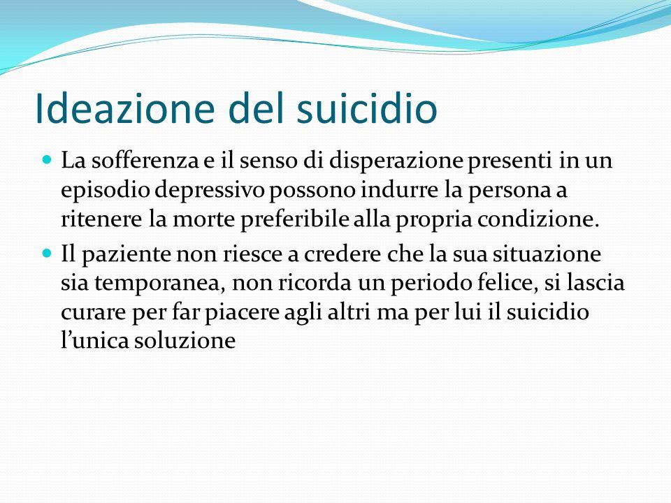 Ideazione del suicidio
