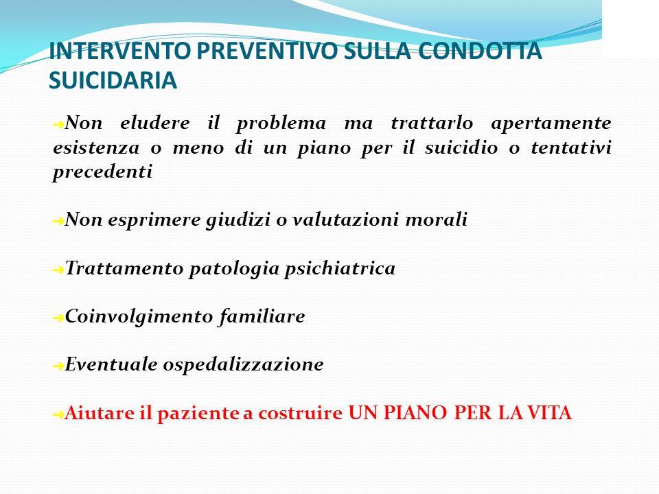 INTERVENTO PREVENTIVO SULLA CONDOTTA SUICIDARIA