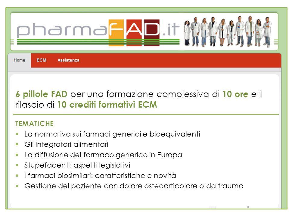 6 pillole FAD per una formazione complessiva di 10 ore e il rilascio di 10 crediti formativi ECM
