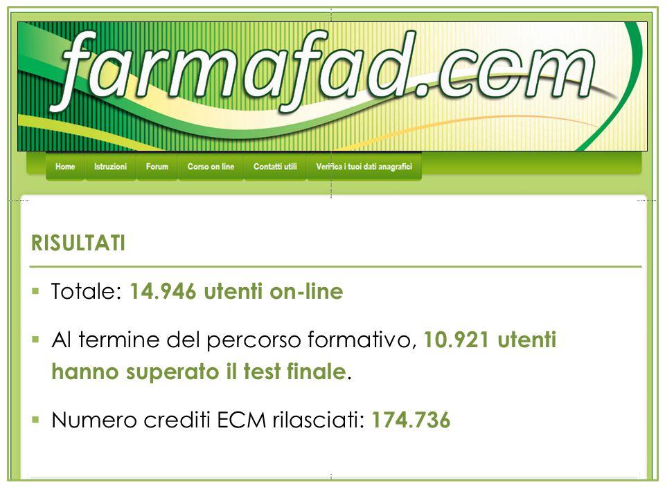 RISULTATI Totale: 14.946 utenti on-line. Al termine del percorso formativo, 10.921 utenti hanno superato il test finale.