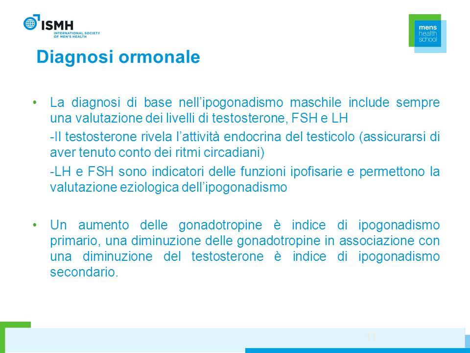 Diagnosi ormonaleLa diagnosi di base nell'ipogonadismo maschile include sempre una valutazione dei livelli di testosterone, FSH e LH.