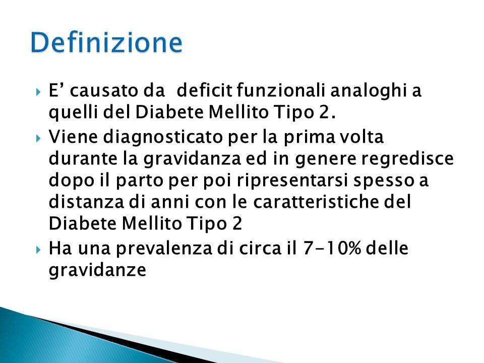Definizione E' causato da deficit funzionali analoghi a quelli del Diabete Mellito Tipo 2.