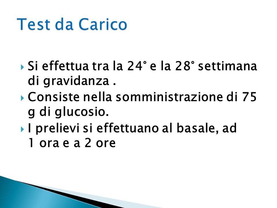 Test da Carico Si effettua tra la 24° e la 28° settimana di gravidanza . Consiste nella somministrazione di 75 g di glucosio.
