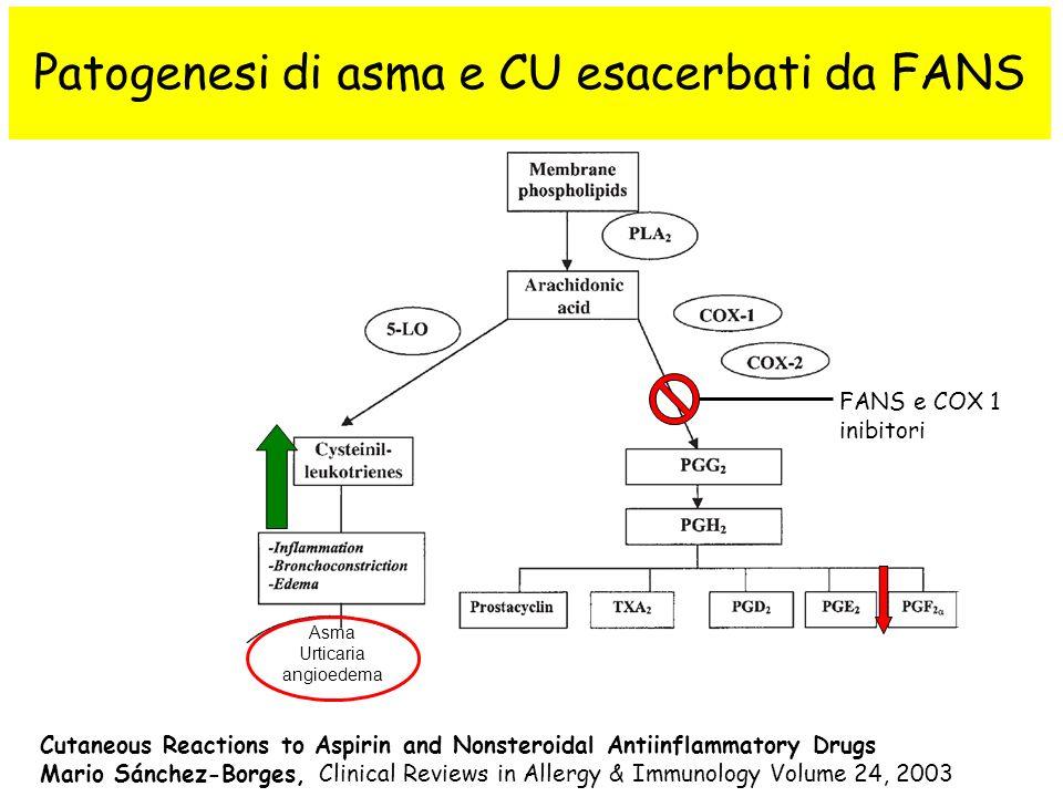 Patogenesi di asma e CU esacerbati da FANS