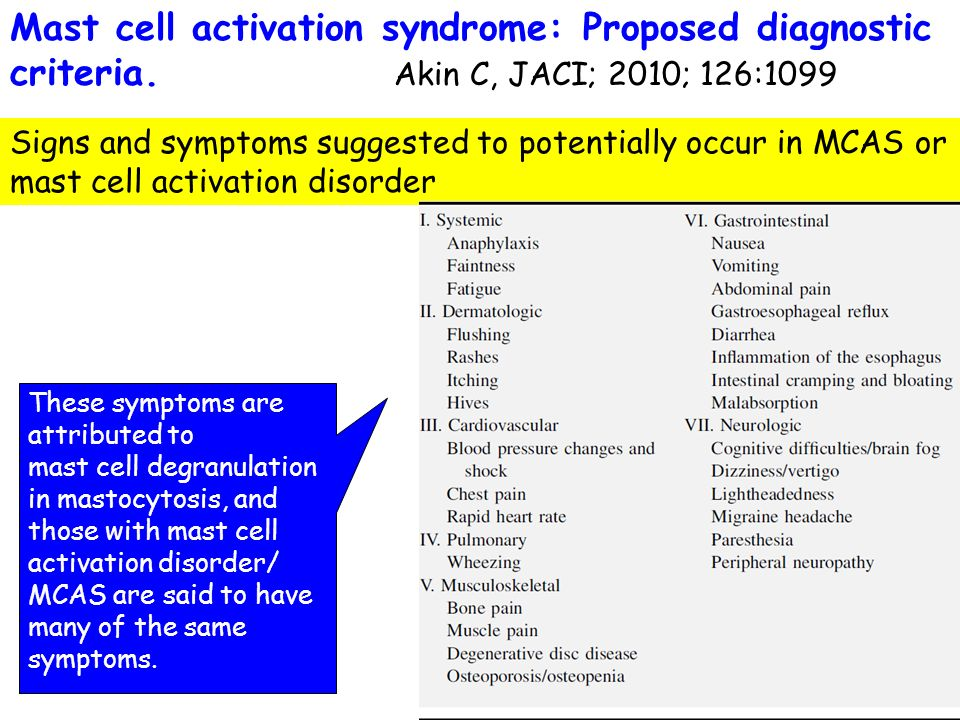 Mast cell activation syndrome: Proposed diagnostic criteria