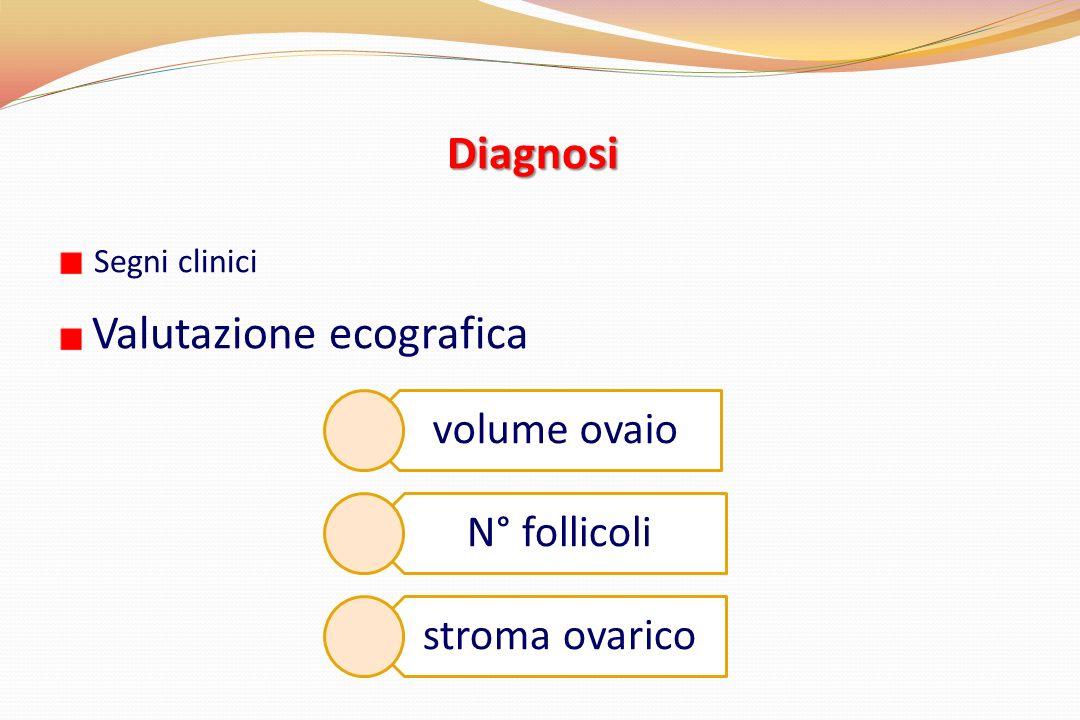 Diagnosi volume ovaio N° follicoli stroma ovarico Segni clinici