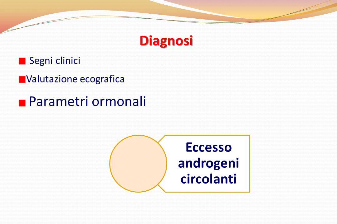 Eccesso androgeni circolanti