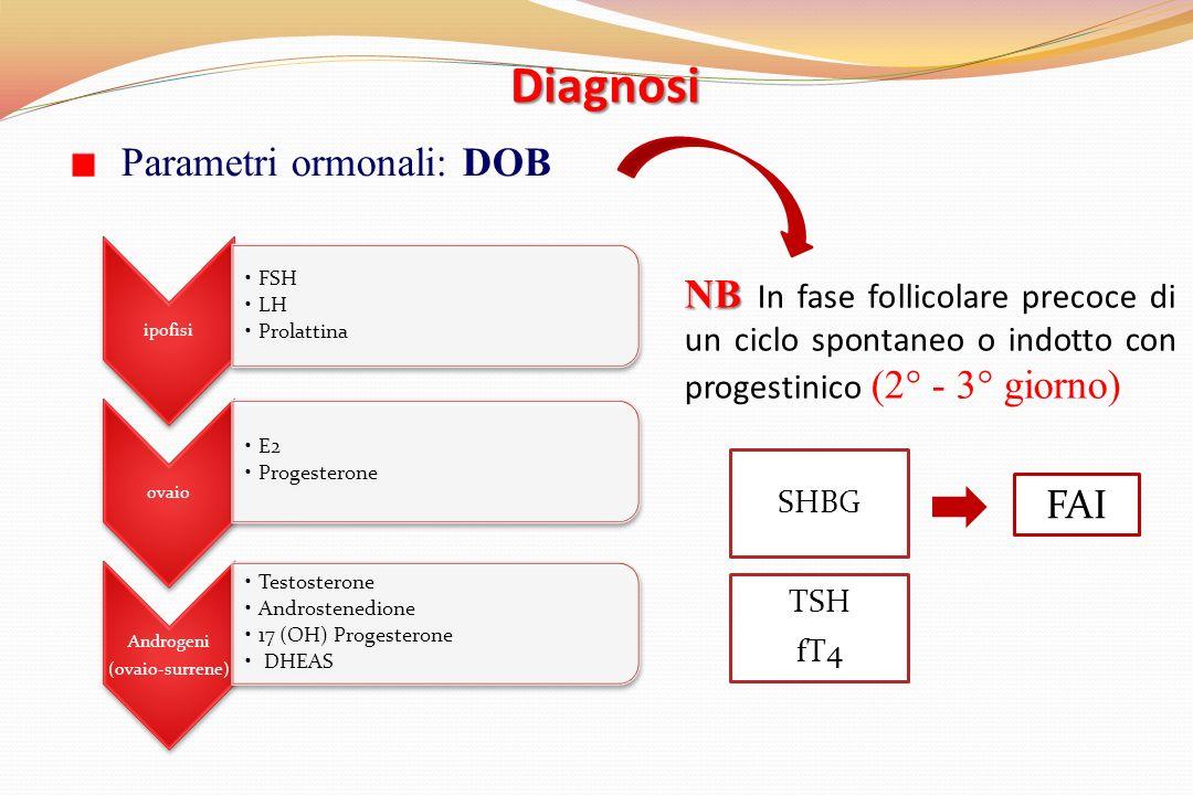 Diagnosi Parametri ormonali: DOB