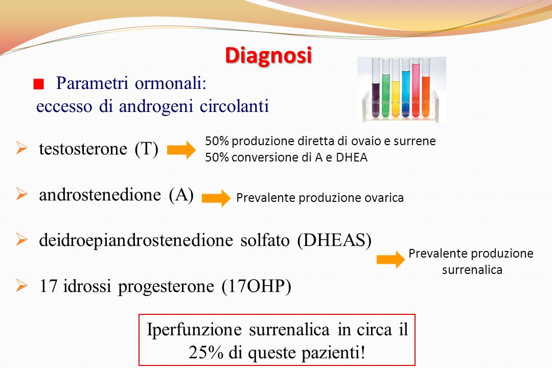 Diagnosi Parametri ormonali: eccesso di androgeni circolanti