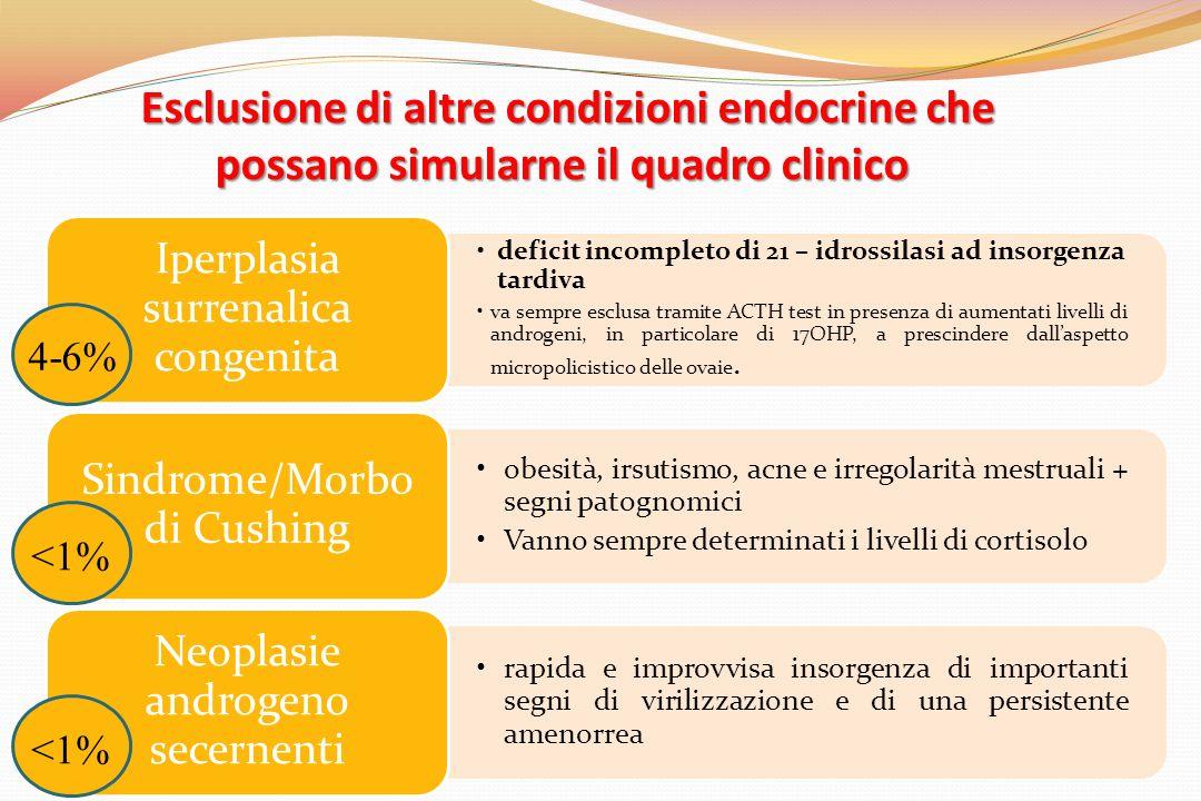 Esclusione di altre condizioni endocrine che possano simularne il quadro clinico