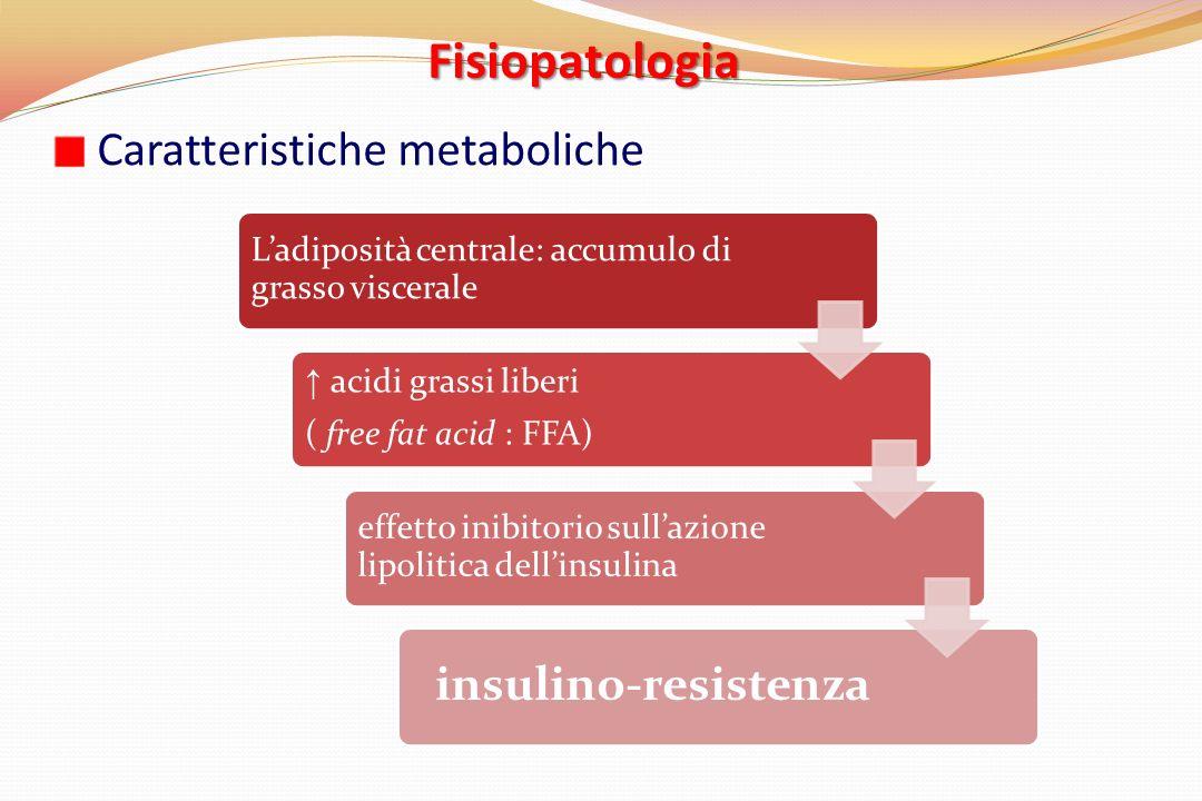 Fisiopatologia Caratteristiche metaboliche insulino-resistenza