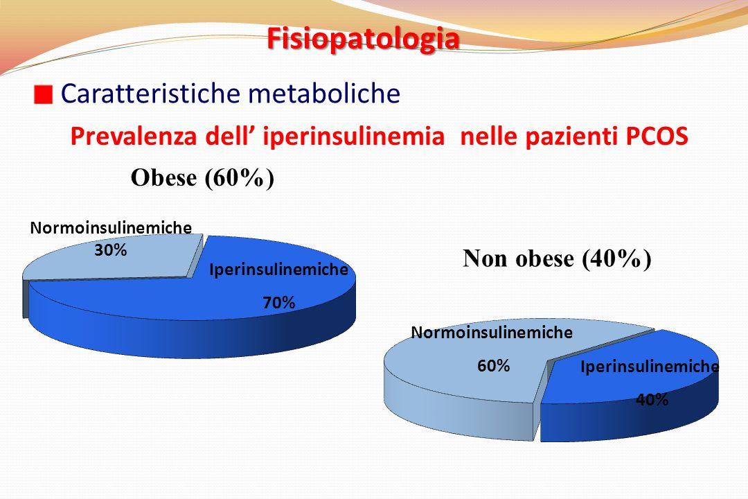 Prevalenza dell' iperinsulinemia nelle pazienti PCOS