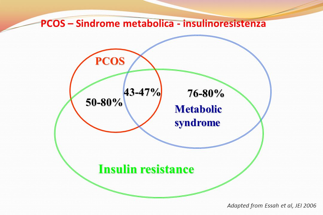 PCOS – Sindrome metabolica - insulinoresistenza