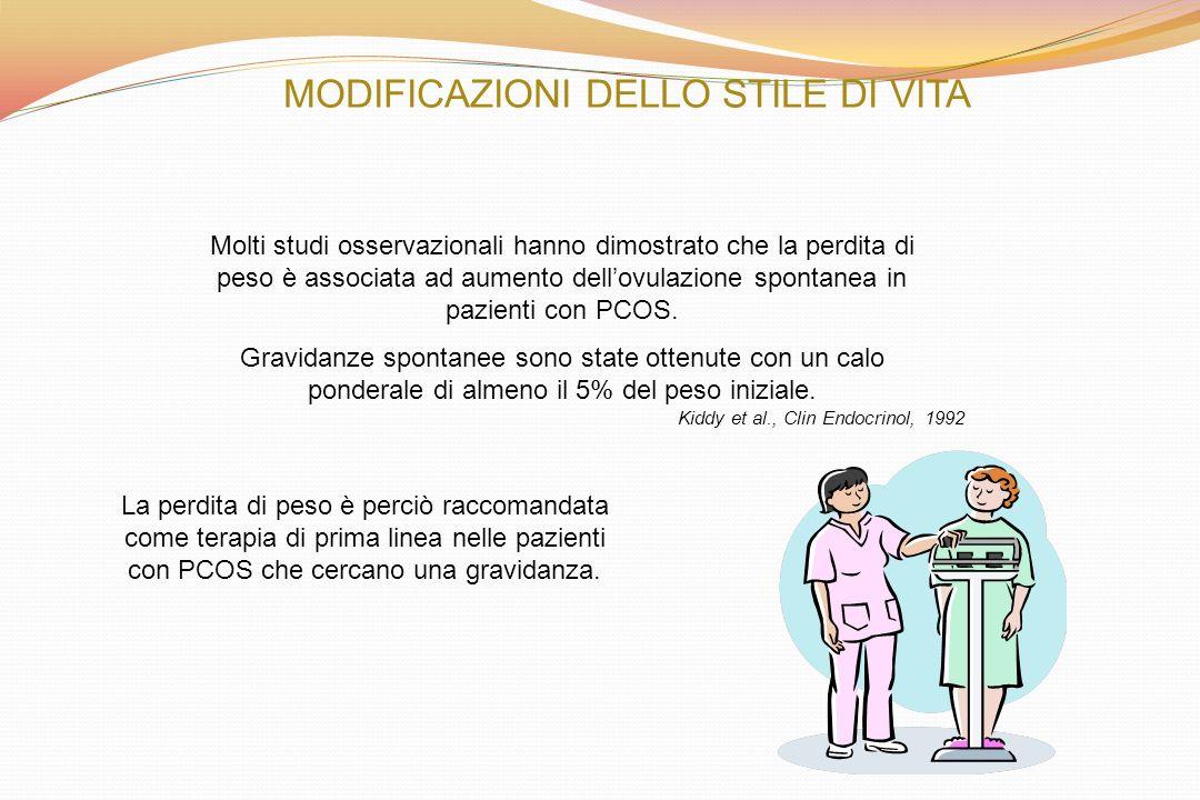 MODIFICAZIONI DELLO STILE DI VITA