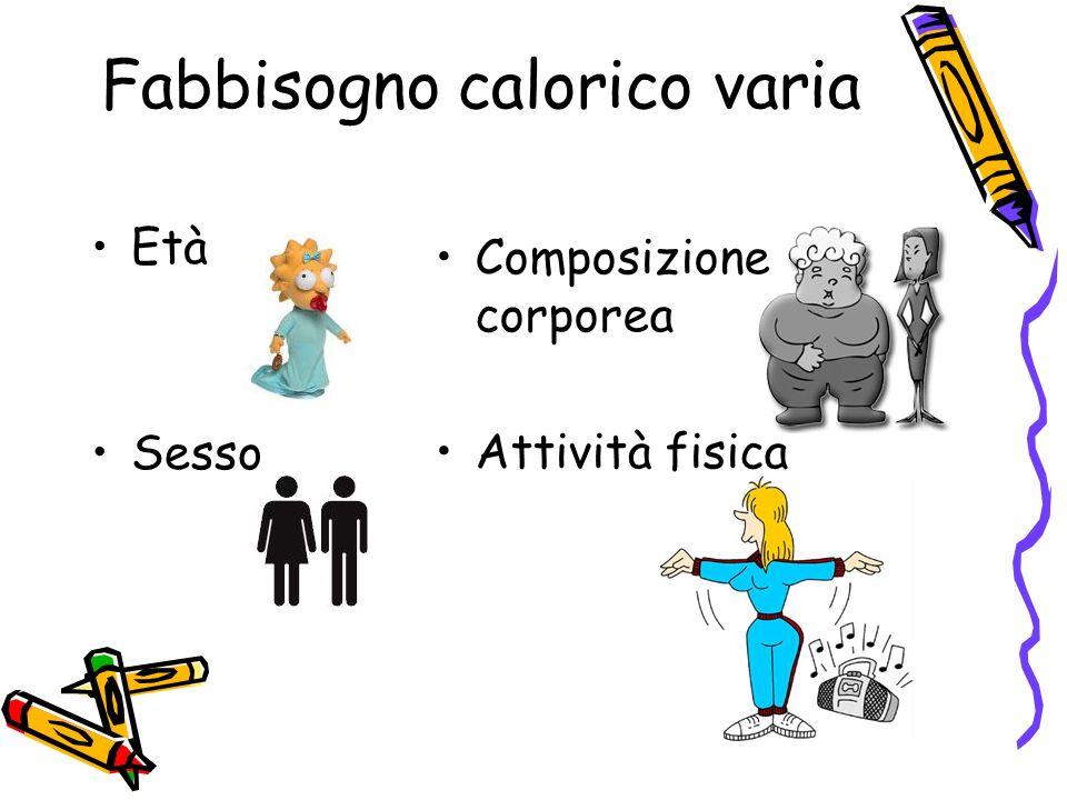 Fabbisogno calorico varia